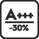 Класс энергоэффективности A+++